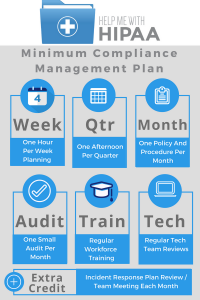 2017 Compliance Management Plans