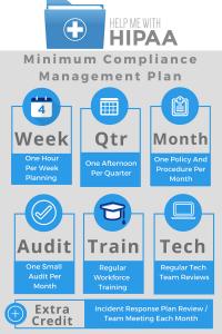 2017 Compliance Management Plans